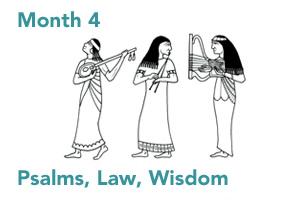 Psalms, Law, Wisdom
